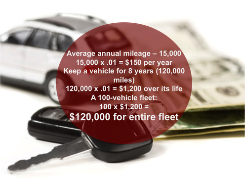 Car_Cost_Comparison_Final